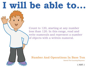 Common Core Standards Posters 1st grade Math