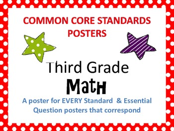 Common Core Standards Posters AND EQs-Third Grade MATH (horizontal)