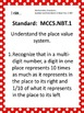 Common Core Standards Posters AND Essential Questions Posters-Fifth Grade MATH