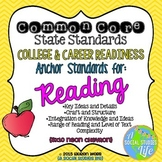 Anchor Standards for Reading Common Core Standards Posters
