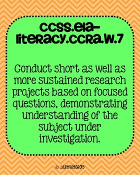 Common Core Standards Posters - Anchor Standards for Writing