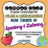 Common Core Standards Posters - Anchor Standards for Speaking and Listening