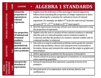 Common Core Standards Posters BUNDLE (California Standards added as well)