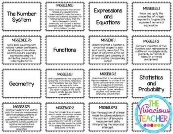Georgia Standards of Excellence Posters Eighth Grade Math
