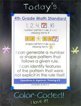 Common Core Standards I Can Statements for 4th Grade - Full Page