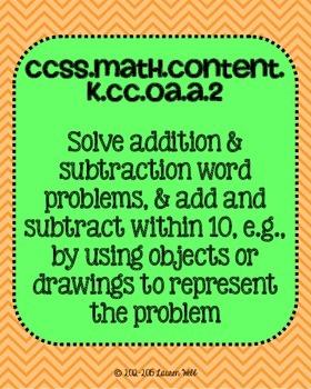 Kindergarten Math Common Core Standards Posters Operations & Algebraic Thinking