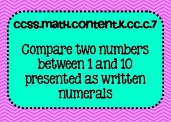 Common Core Standards Posters! Math in Kindergarten {5x7}