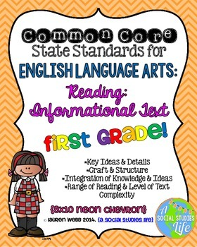 1st grade ELA Reading Informational Text Common Core Standards Posters