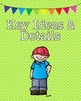 2nd grade ELA Reading Informational Text Common Core Standards Posters