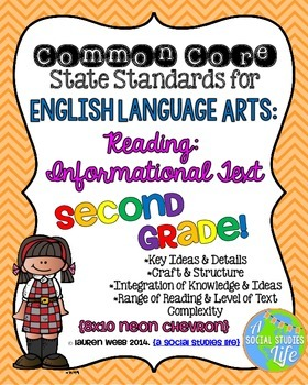 2nd grade ELA Reading Informational Text Common Core Stand