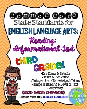 3rd grade ELA Reading Informational Text Common Core Standards Posters