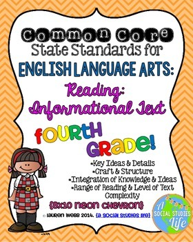 4th grade ELA Reading Informational Text Common Core Standards Posters