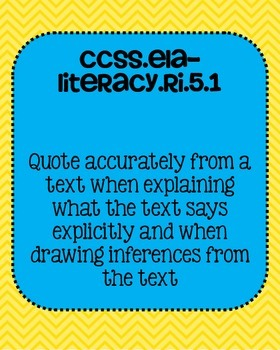 5th grade ELA Reading Informational Text Common Core Standards Posters