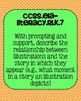 Kindergarten Reading Literature Common Core Standards Posters