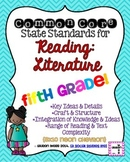 5th grade Reading Literature Common Core Standards Posters