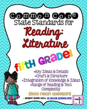 5th grade Reading Literature Common Core Standards Posters