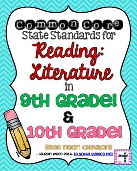 9th and 10th grade Reading Literature Common Core Standards Posters
