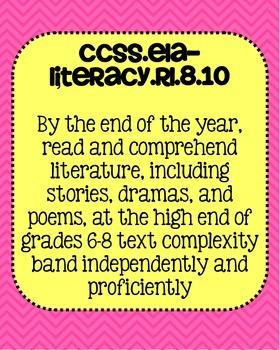 8th grade Reading Literature Common Core Standards Posters
