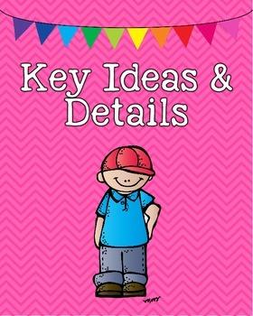 3rd grade Reading Literature Common Core Standards Posters
