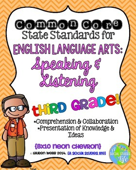 3rd grade ELA Speaking & Listening Common Core Standards Posters