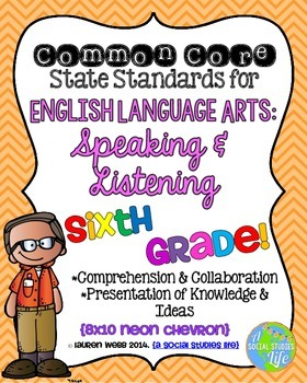 6th grade ELA Speaking & Listening Common Core Standards Posters