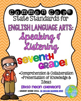 7th grade ELA Speaking & Listening Common Core Standards Posters
