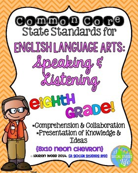 8th grade ELA Speaking & Listening Common Core Standards Posters