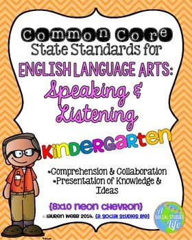 Kindergarten ELA Speaking & Listening Common Core Standards Posters
