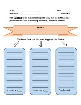 Common Core Standards Literature Graphic Organizers