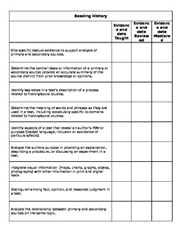 Common Core Standards: Science and History Checklist