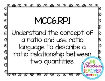 Common Core Standards Posters Sixth Grade Math