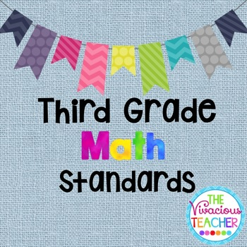 Common Core Standards Posters Third Grade Math