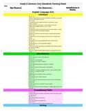 Common Core Standards Tracker & Checklist Grade 5