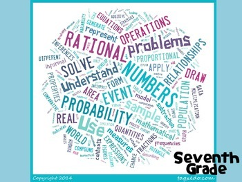 Common Core Standards Word Cloud Posters 7th Grade