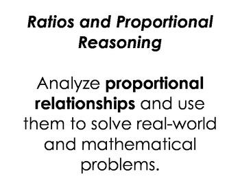Common Core Standards for 7th Grade Math