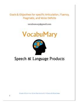Common Core Standards for Artic, Fluency, Pragmatic & Voic