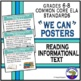 Back to School Common Core Standards for ELA Posters - BUNDLE