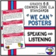 Common Core Standards for ELA Posters - BUNDLE