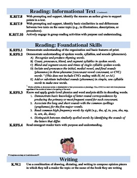 Common Core Standards for Kindergarten Language Arts