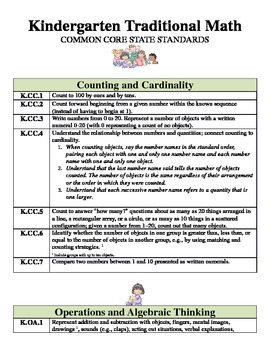 Common Core Standards for Kindergarten Level Math
