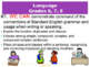 Back to School Common Core Standards for Language  ELA PowerPoint Posters