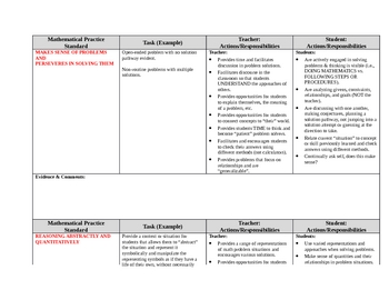Common Core Standards for Mathematical Practice Observation Protocol