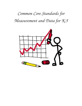 Common Core Standards for Measurement and Data for K-5