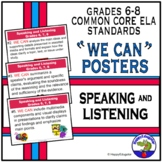 Back to School Common Core Standards for Speaking/Listening PowerPoint Posters
