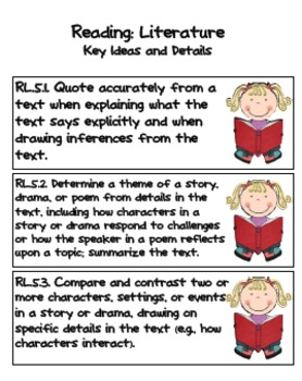 Common Core Standards for grades K-5 (ELA standards only)