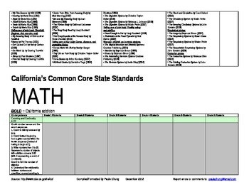 Common Core Standards with California Additions