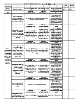 Common Core State Standard Argumentative (W.1) Rubric, 7 & 8 ELA & 6-8 Literacy