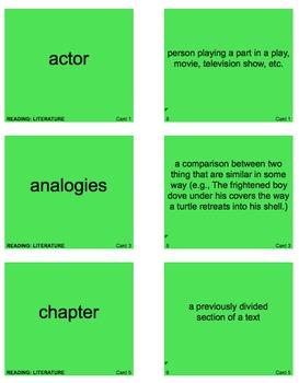 Common Core State Standards English/LA Vocubulary Kit Middle School