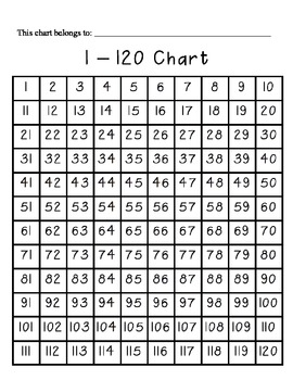 120 Number Chart adheres to Common Core State Standards for Mathematics