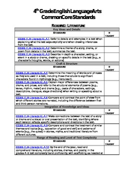 Common Core State Standards 4th Grade Language Arts Checklist